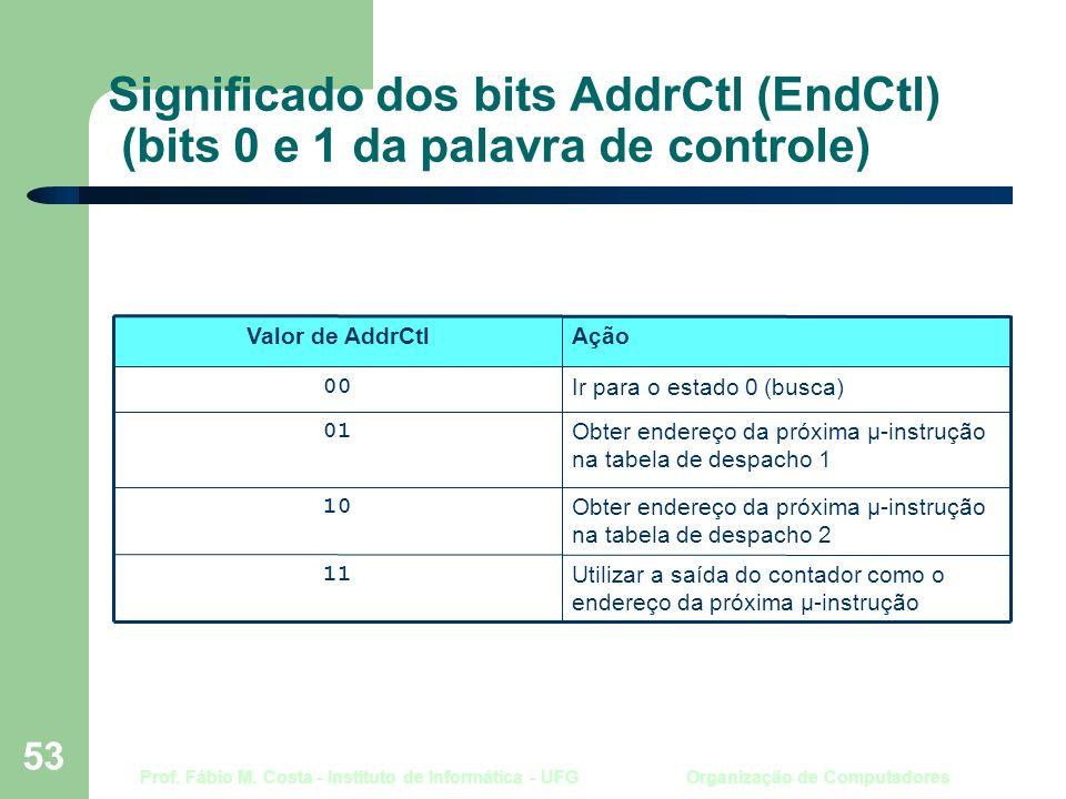 Prof. Fábio M. Costa - Instituto de Informática - UFG Organização de Computadores 53 Significado dos bits AddrCtl (EndCtl) (bits 0 e 1 da palavra de c