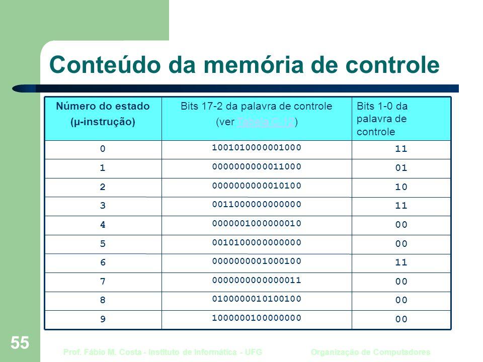 Prof. Fábio M. Costa - Instituto de Informática - UFG Organização de Computadores 55 Conteúdo da memória de controle 00 1000000100000000 9 00 01000000