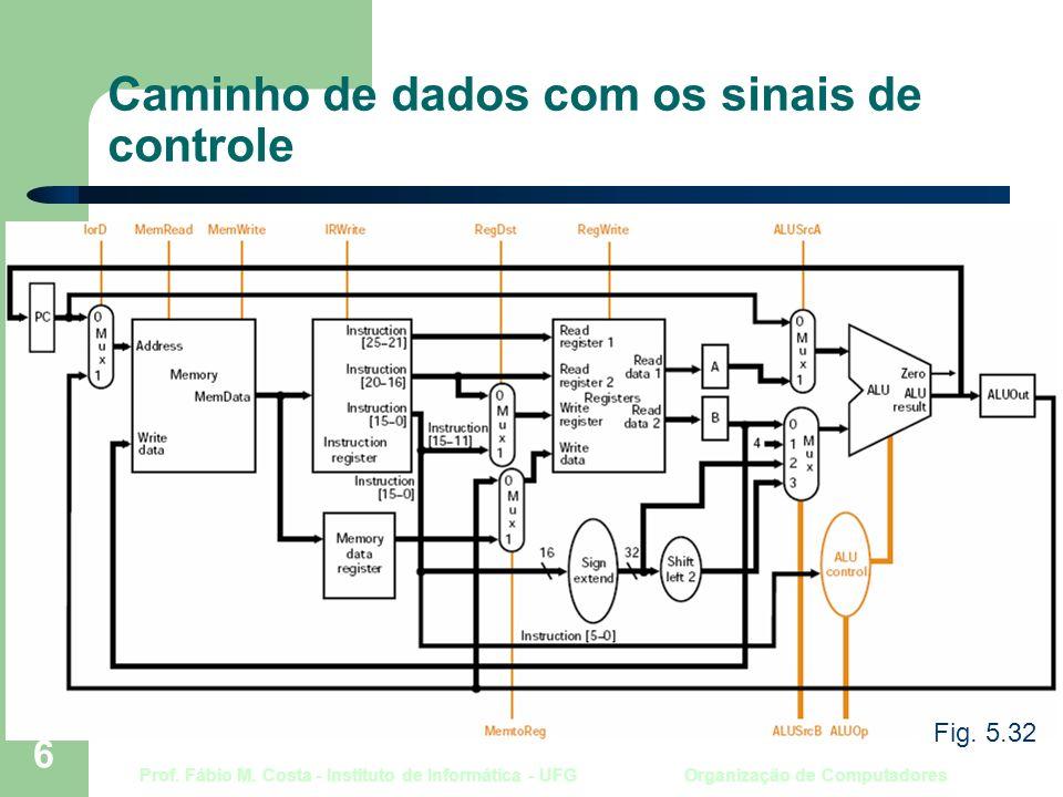 Prof. Fábio M. Costa - Instituto de Informática - UFG Organização de Computadores 6 Caminho de dados com os sinais de controle Fig. 5.32