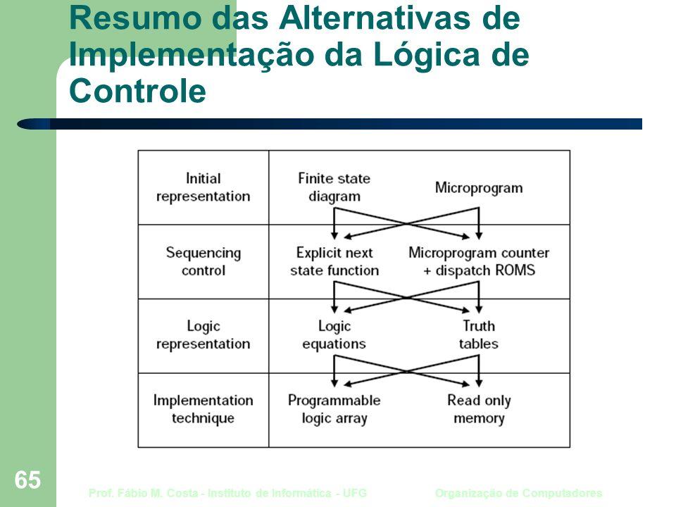 Prof. Fábio M. Costa - Instituto de Informática - UFG Organização de Computadores 65 Resumo das Alternativas de Implementação da Lógica de Controle