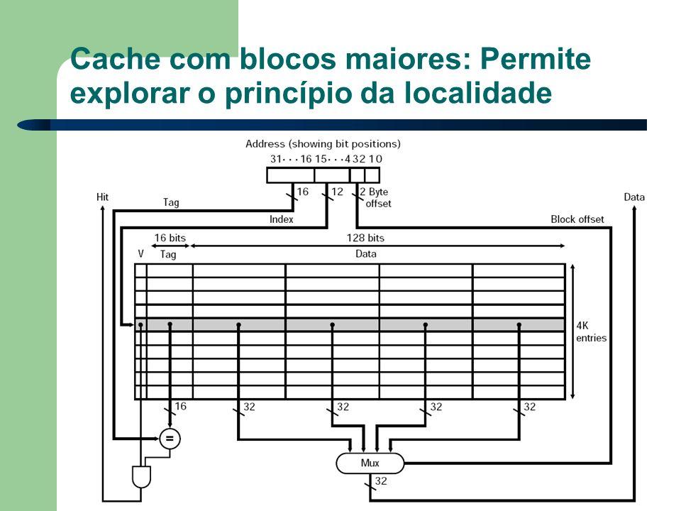 Cache com blocos maiores: Permite explorar o princípio da localidade