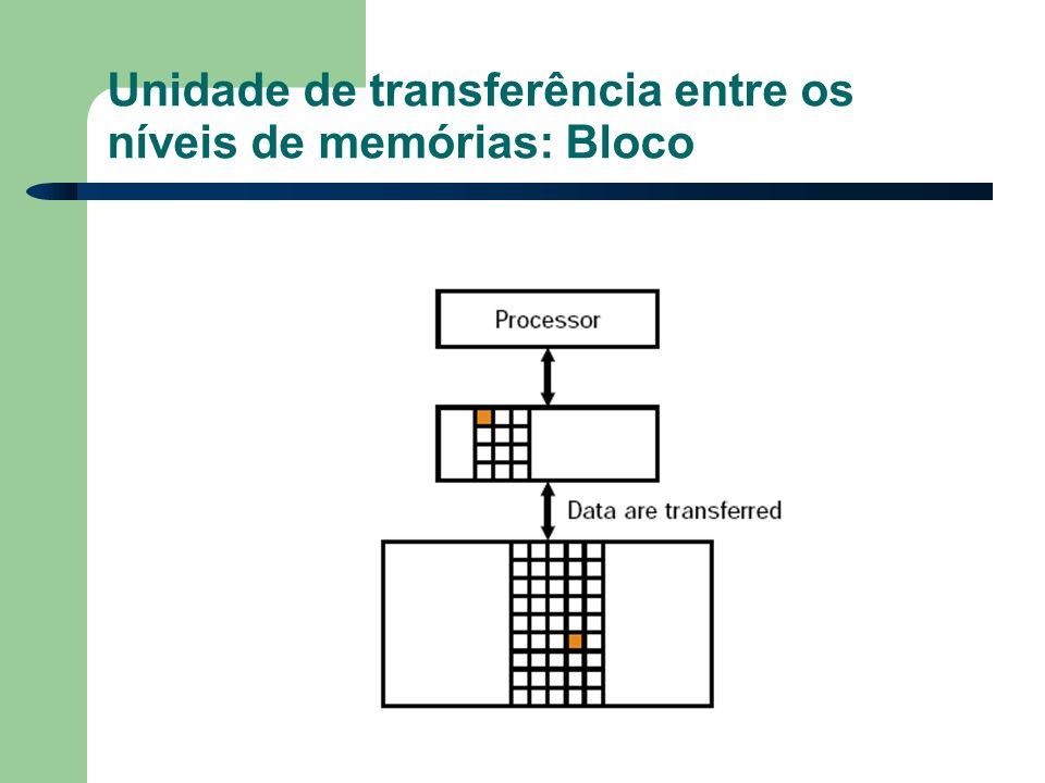 Unidade de transferência entre os níveis de memórias: Bloco