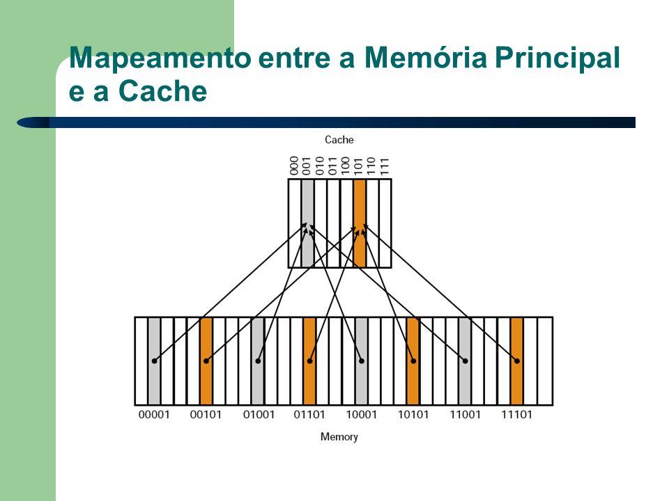 Mapeamento entre a Memória Principal e a Cache