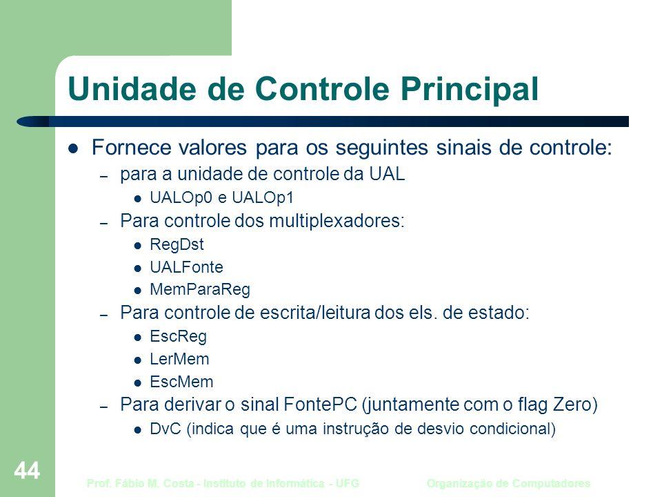 Prof. Fábio M.