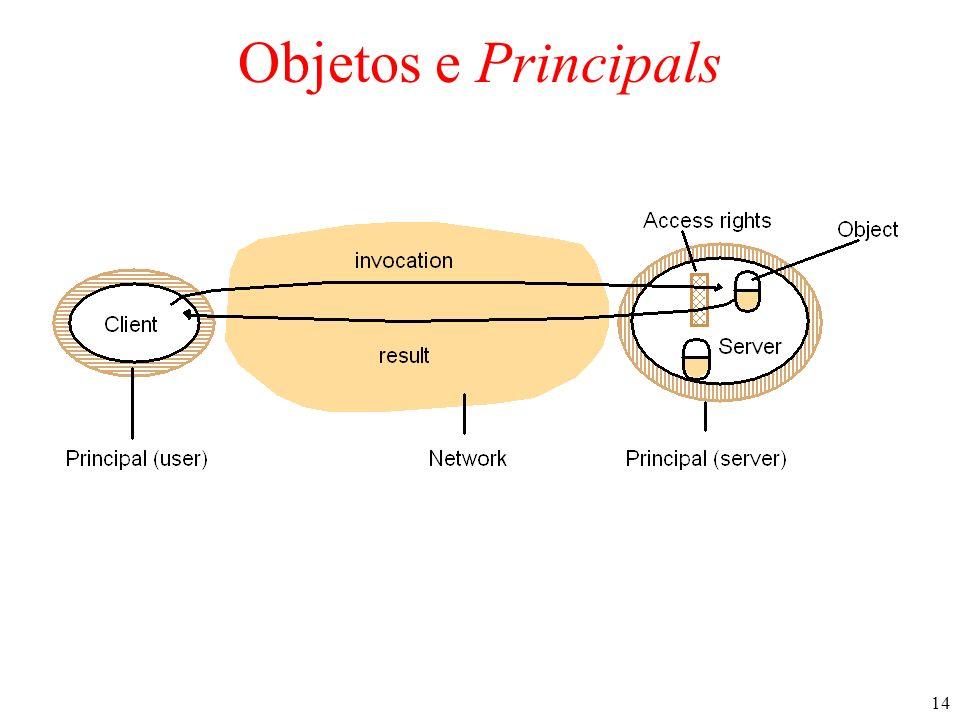 14 Objetos e Principals