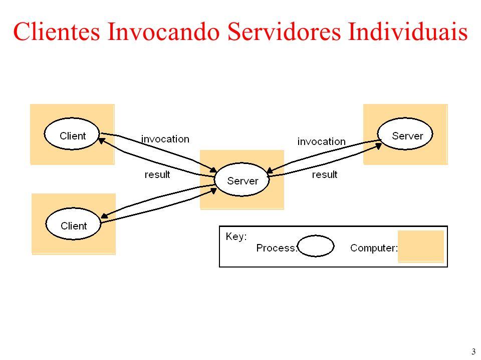 3 Clientes Invocando Servidores Individuais