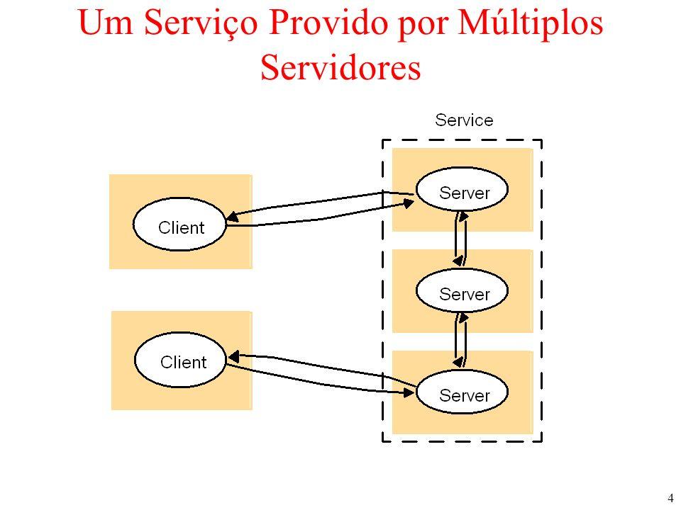 4 Um Serviço Provido por Múltiplos Servidores
