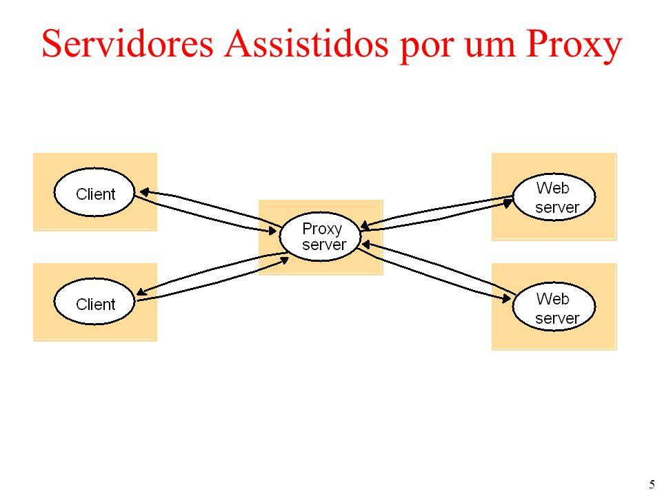 5 Servidores Assistidos por um Proxy
