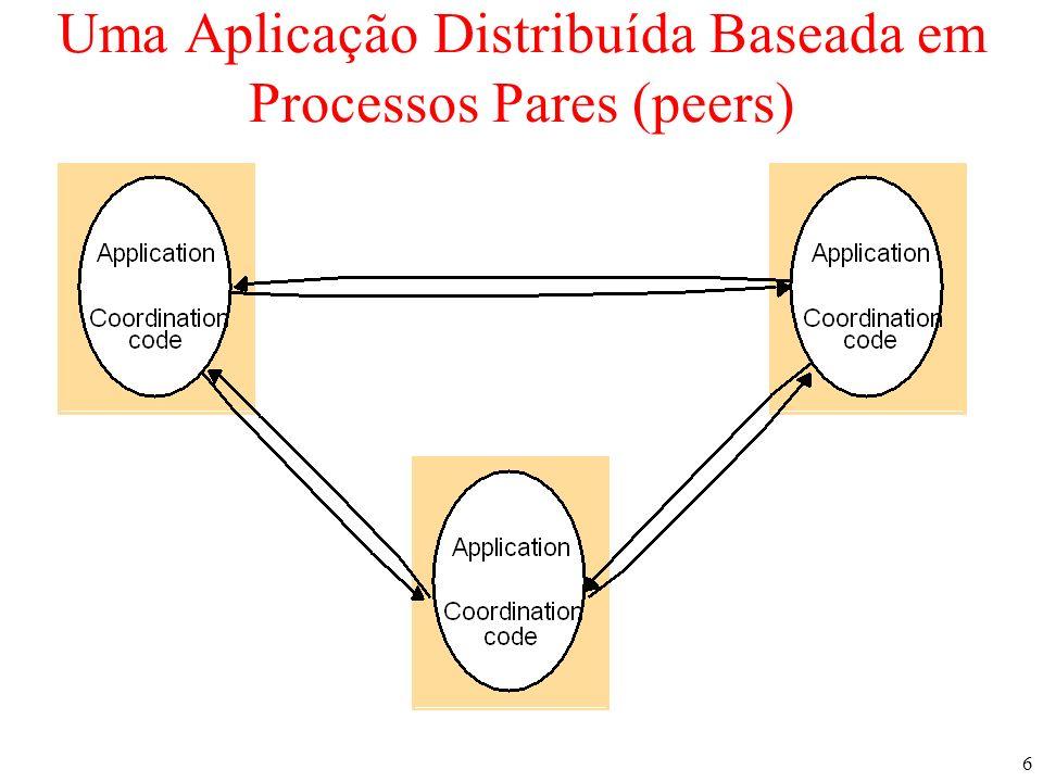 6 Uma Aplicação Distribuída Baseada em Processos Pares (peers)