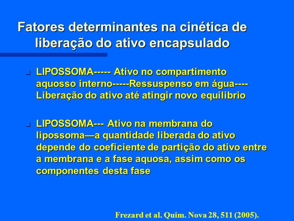 Fatores determinantes na cinética de liberação do ativo encapsulado n LIPOSSOMA----- Ativo no compartimento aquosso interno-----Ressuspenso em água---