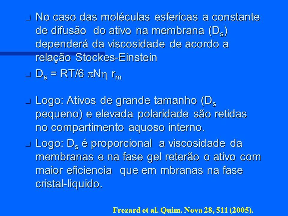 n No caso das moléculas esfericas a constante de difusão do ativo na membrana (D s ) dependerá da viscosidade de acordo a relação Stockes-Einstein n D
