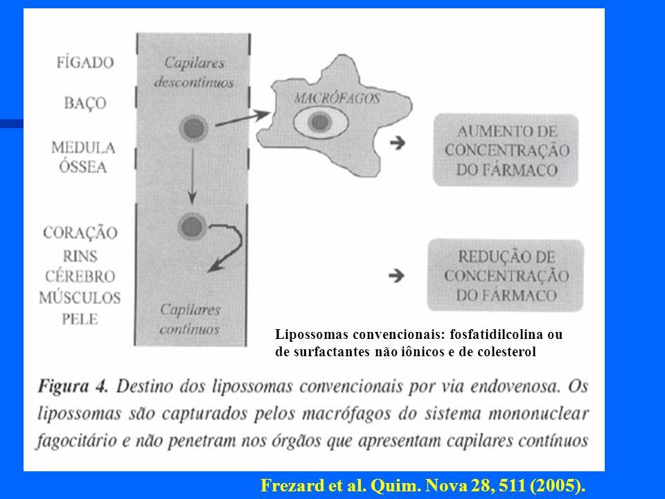 Lipossomas convencionais: fosfatidilcolina ou de surfactantes não iônicos e de colesterol Frezard et al. Quim. Nova 28, 511 (2005).