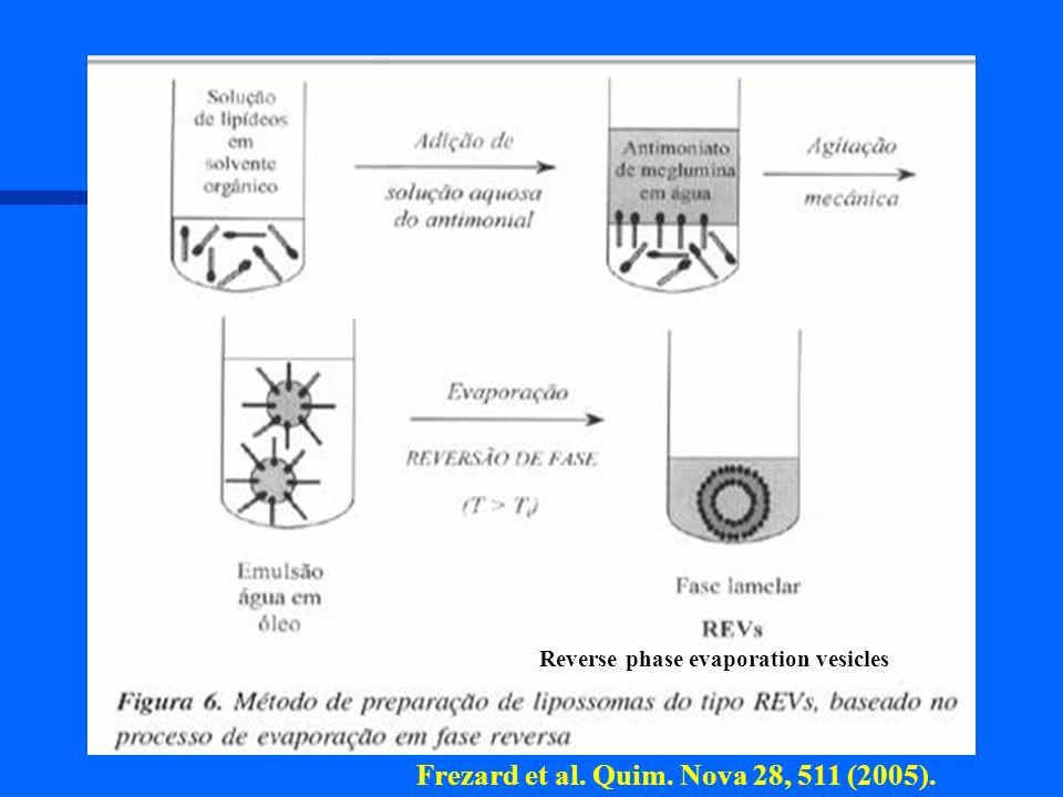 Reverse phase evaporation vesicles Frezard et al. Quim. Nova 28, 511 (2005).
