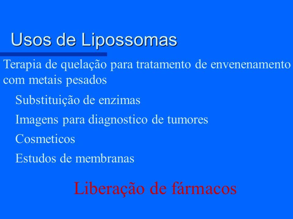 Usos de Lipossomas Terapia de quelação para tratamento de envenenamento com metais pesados Substituição de enzimas Imagens para diagnostico de tumores