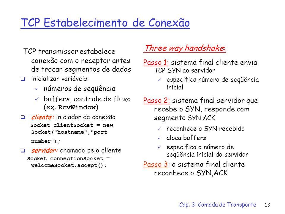 Cap. 3: Camada de Transporte13 TCP Estabelecimento de Conexão TCP transmissor estabelece conexão com o receptor antes de trocar segmentos de dados ini