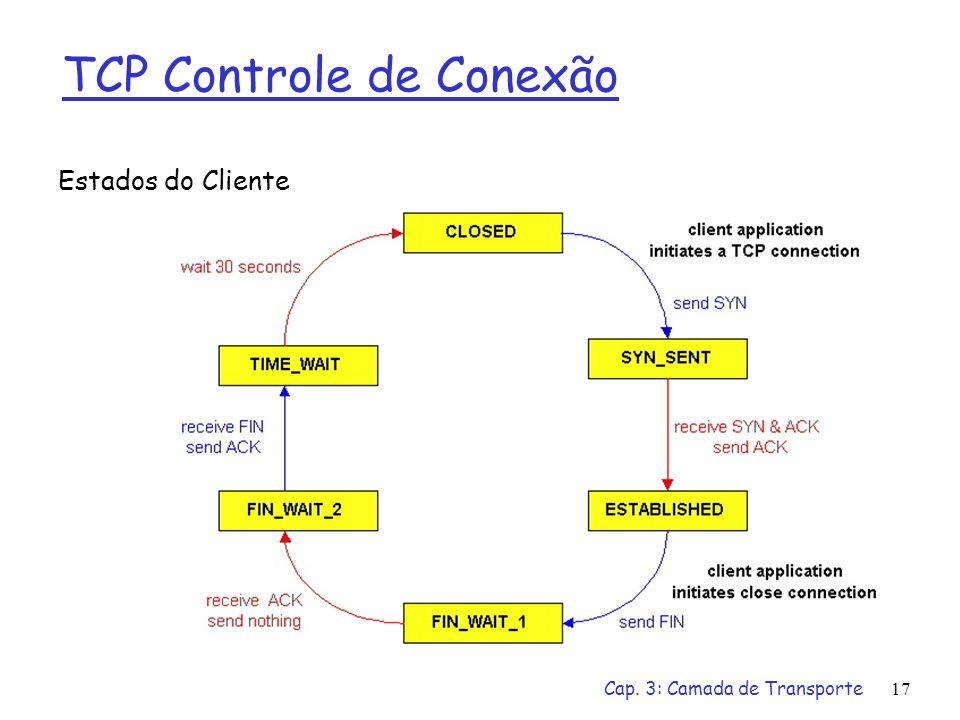 Cap. 3: Camada de Transporte17 TCP Controle de Conexão Estados do Cliente