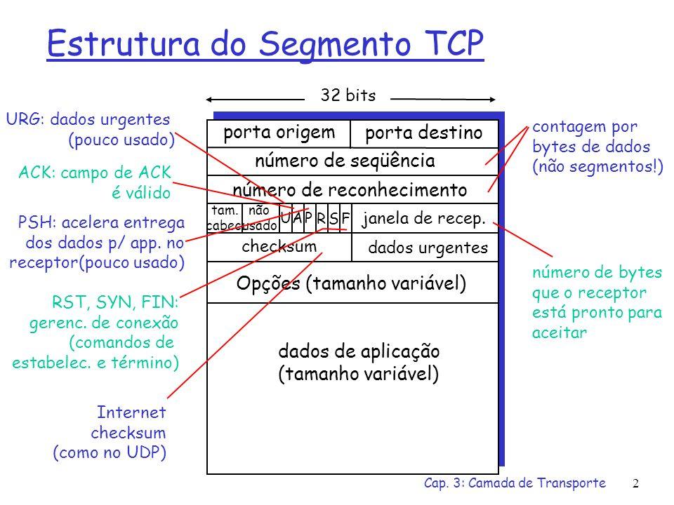 Cap. 3: Camada de Transporte2 Estrutura do Segmento TCP porta origem porta destino 32 bits dados de aplicação (tamanho variável) número de seqüência n