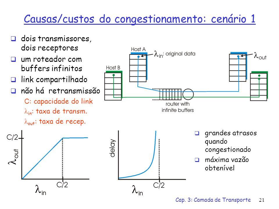 Cap. 3: Camada de Transporte21 Causas/custos do congestionamento: cenário 1 dois transmissores, dois receptores um roteador com buffers infinitos link