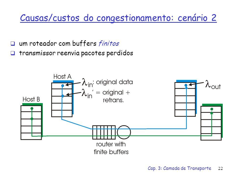 Cap. 3: Camada de Transporte22 um roteador com buffers finitos transmissor reenvia pacotes perdidos Causas/custos do congestionamento: cenário 2