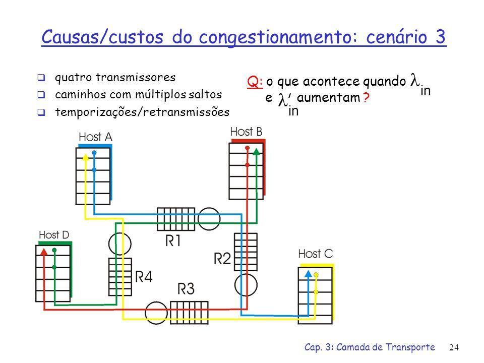 Cap. 3: Camada de Transporte24 quatro transmissores caminhos com múltiplos saltos temporizações/retransmissões in Q: o que acontece quando e aumentam
