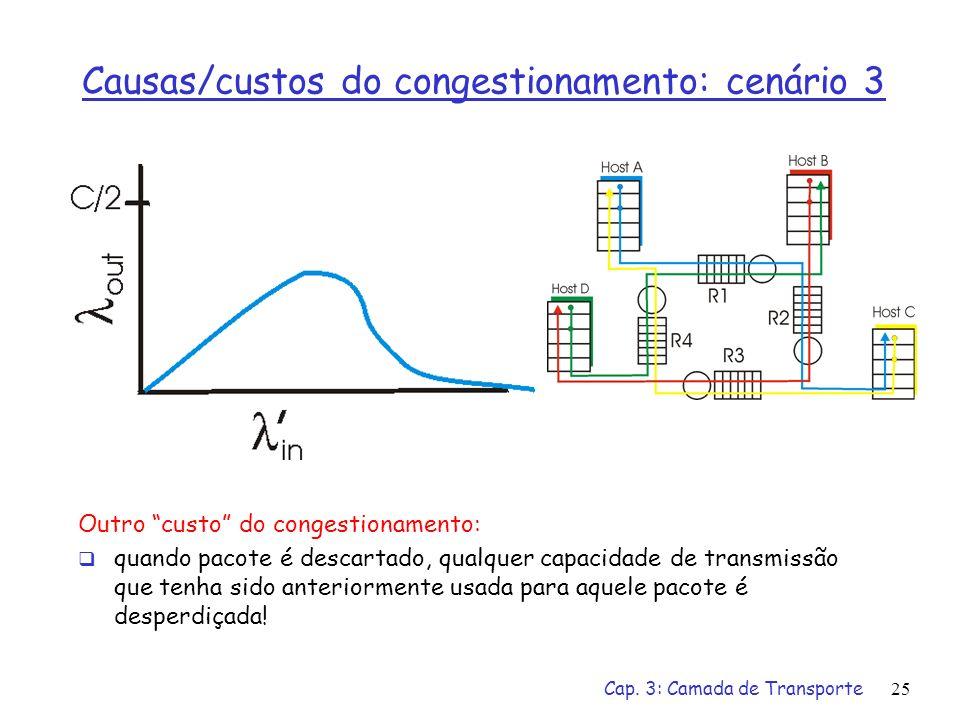Cap. 3: Camada de Transporte25 Outro custo do congestionamento: quando pacote é descartado, qualquer capacidade de transmissão que tenha sido anterior