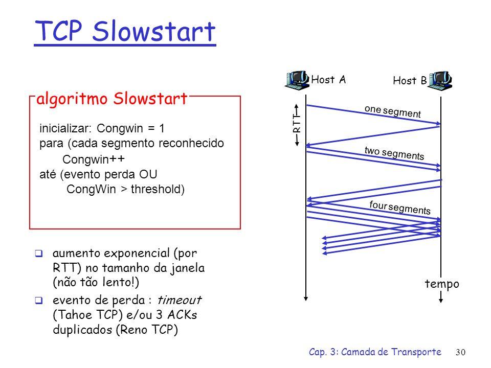 Cap. 3: Camada de Transporte30 TCP Slowstart aumento exponencial (por RTT) no tamanho da janela (não tão lento!) evento de perda : timeout (Tahoe TCP)