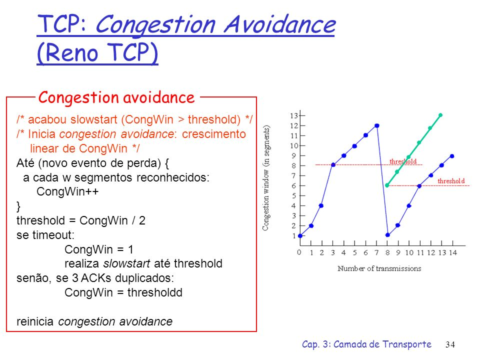Cap. 3: Camada de Transporte34 TCP: Congestion Avoidance (Reno TCP) /* acabou slowstart (CongWin > threshold) */ /* Inicia congestion avoidance: cresc