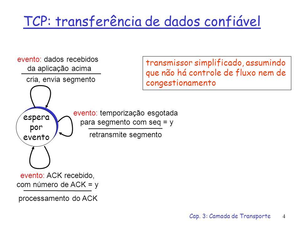 Cap. 3: Camada de Transporte4 TCP: transferência de dados confiável transmissor simplificado, assumindo que não há controle de fluxo nem de congestion