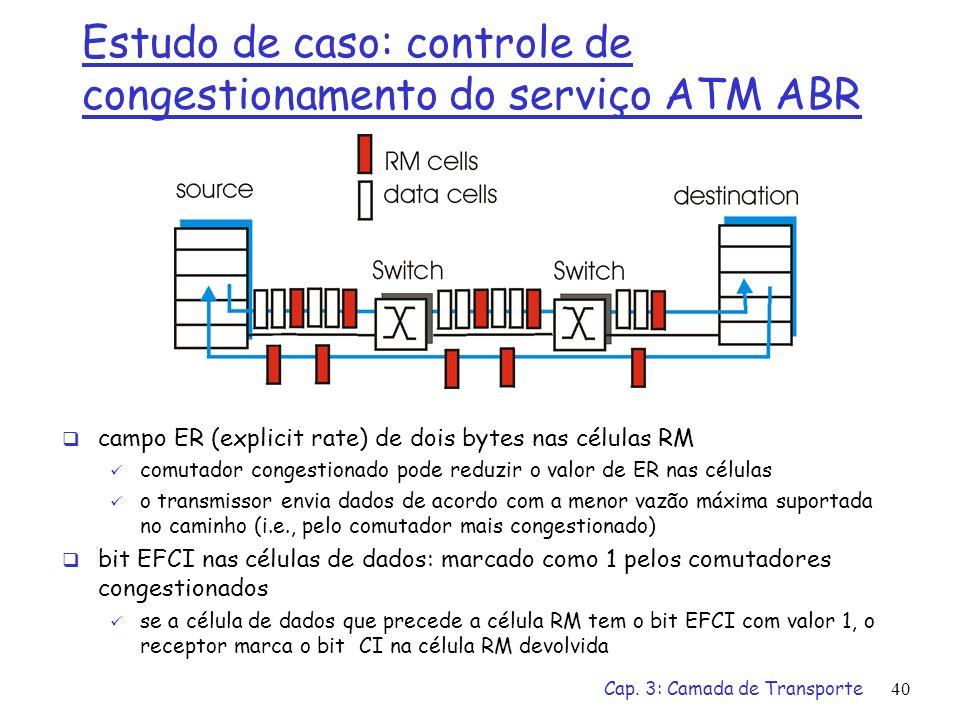 Cap. 3: Camada de Transporte40 campo ER (explicit rate) de dois bytes nas células RM comutador congestionado pode reduzir o valor de ER nas células o