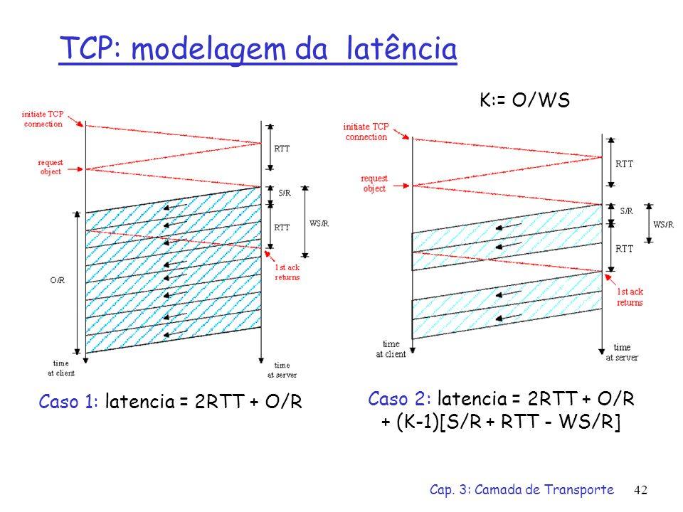 Cap. 3: Camada de Transporte42 Caso 1: latencia = 2RTT + O/R Caso 2: latencia = 2RTT + O/R + (K-1)[S/R + RTT - WS/R] K:= O/WS TCP: modelagem da latênc