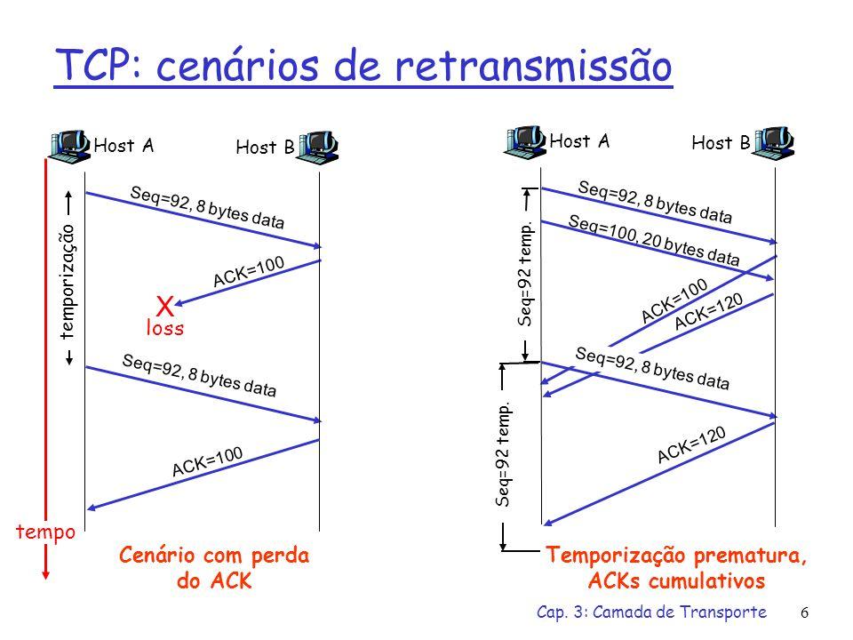 Cap. 3: Camada de Transporte6 TCP: cenários de retransmissão Host A Seq=92, 8 bytes data ACK=100 tempo Cenário com perda do ACK Host B Seq=92, 8 bytes
