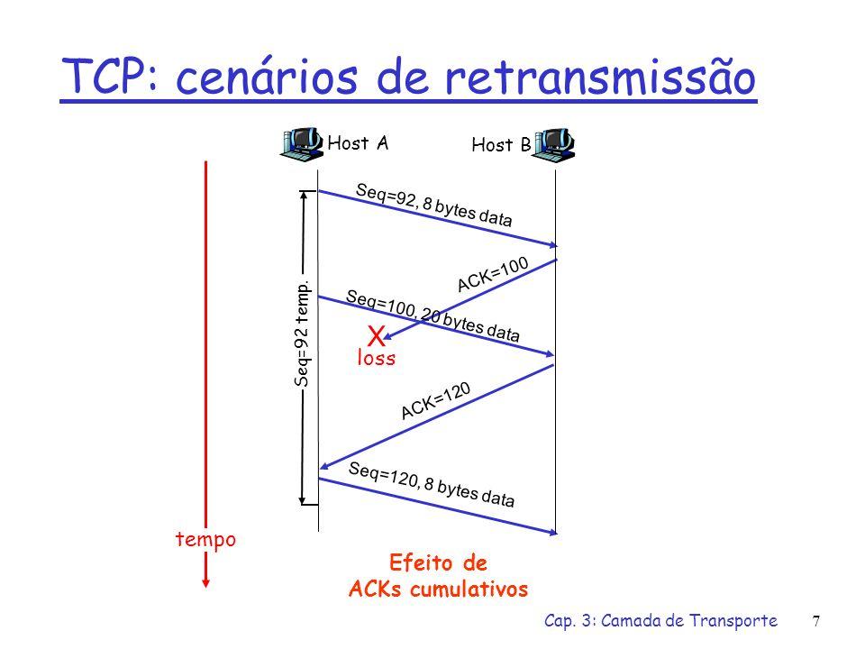 Cap. 3: Camada de Transporte7 TCP: cenários de retransmissão Host A Seq=100, 20 bytes data ACK=100 Seq=92 temp. Efeito de ACKs cumulativos Host B Seq=