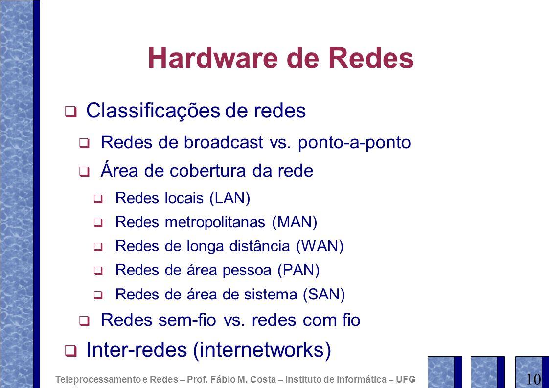 Hardware de Redes Classificações de redes Redes de broadcast vs. ponto-a-ponto Área de cobertura da rede Redes locais (LAN) Redes metropolitanas (MAN)