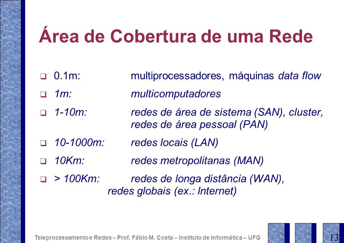 Área de Cobertura de uma Rede 13 0.1m:multiprocessadores, máquinas data flow 1m:multicomputadores 1-10m:redes de área de sistema (SAN), cluster, redes