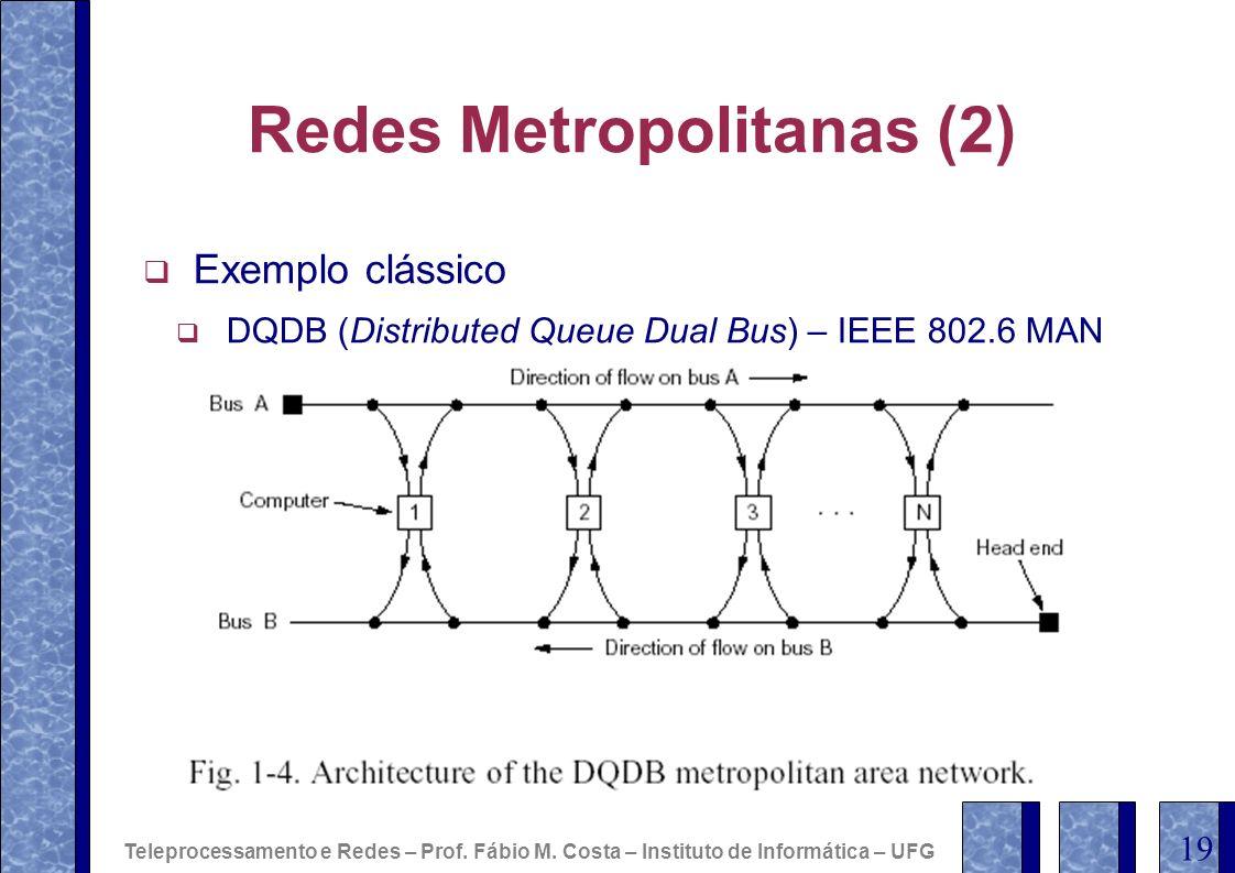 Redes Metropolitanas (2) Exemplo clássico DQDB (Distributed Queue Dual Bus) – IEEE 802.6 MAN Teleprocessamento e Redes – Prof. Fábio M. Costa – Instit