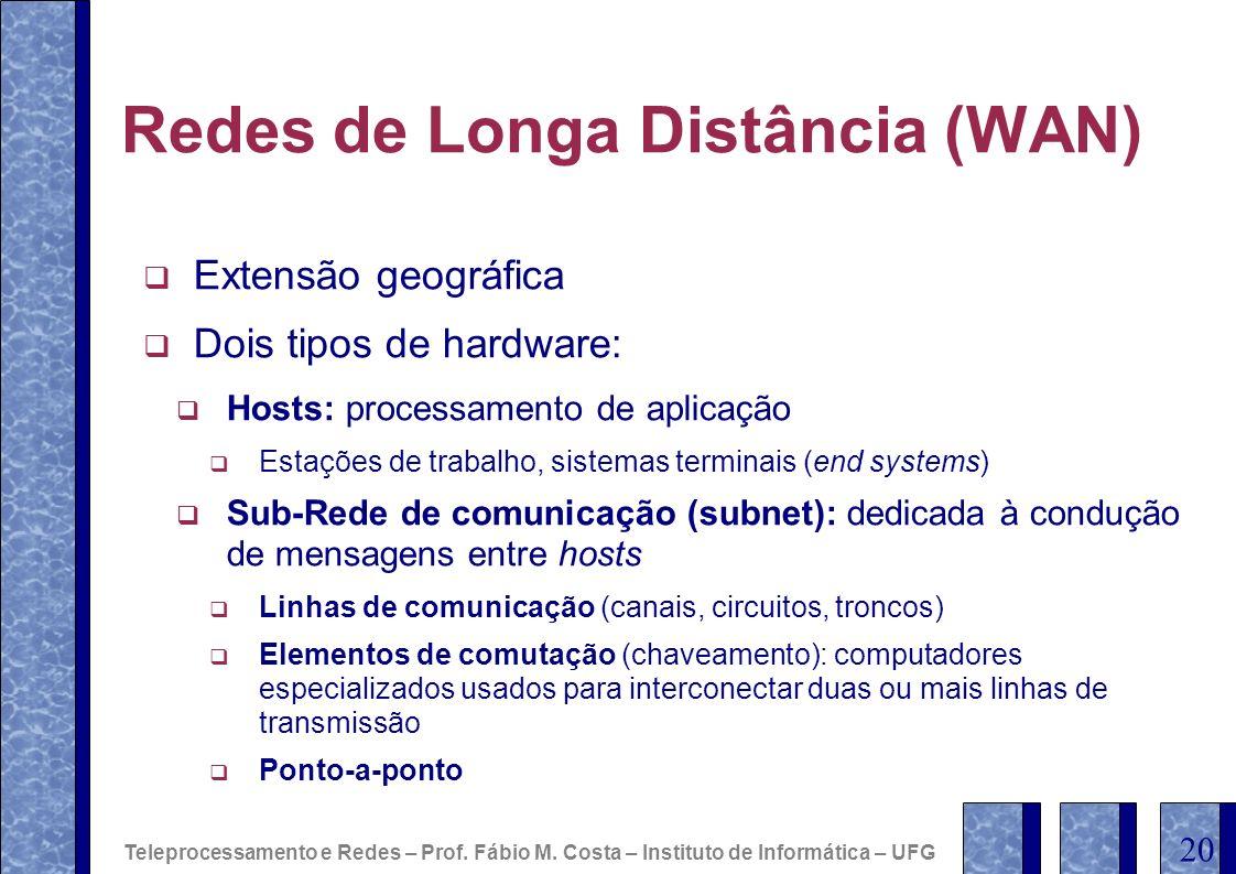 Redes de Longa Distância (WAN) Extensão geográfica Dois tipos de hardware: Hosts: processamento de aplicação Estações de trabalho, sistemas terminais