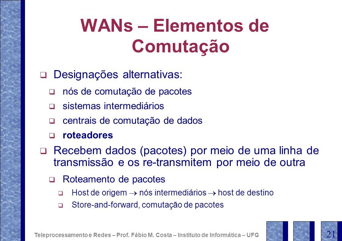 WANs – Elementos de Comutação Designações alternativas: nós de comutação de pacotes sistemas intermediários centrais de comutação de dados roteadores