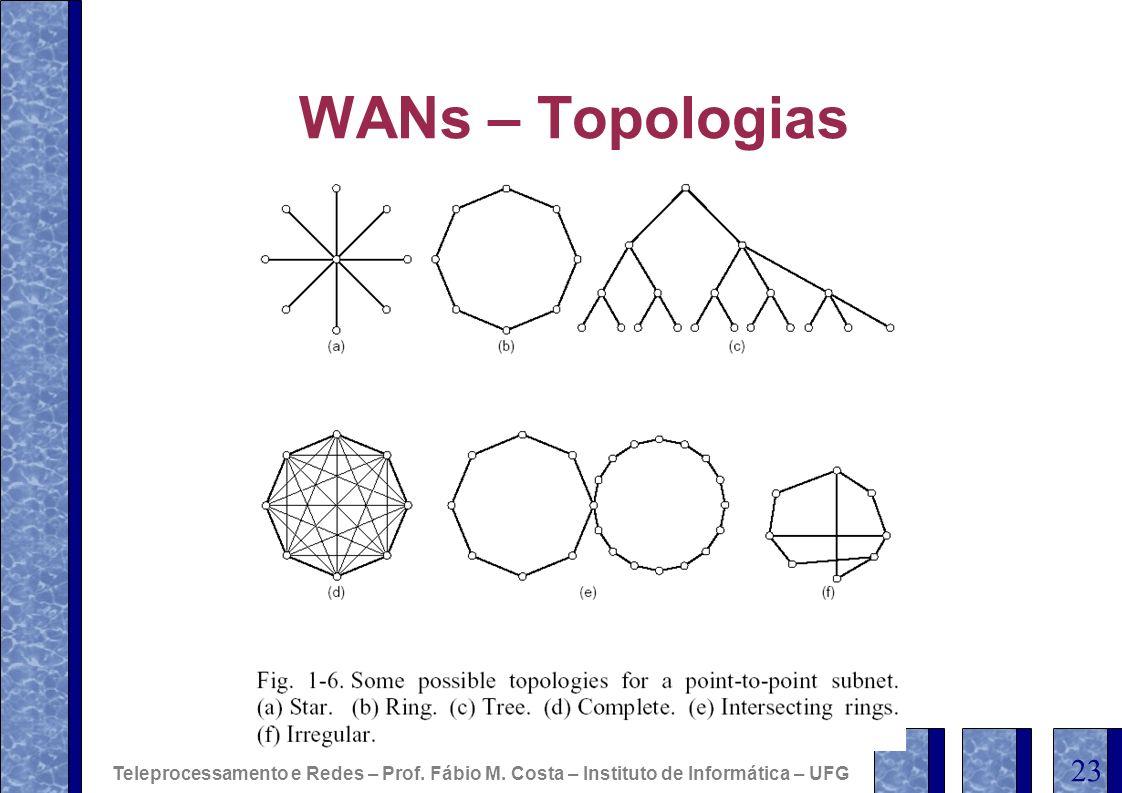WANs – Topologias Teleprocessamento e Redes – Prof. Fábio M. Costa – Instituto de Informática – UFG 23