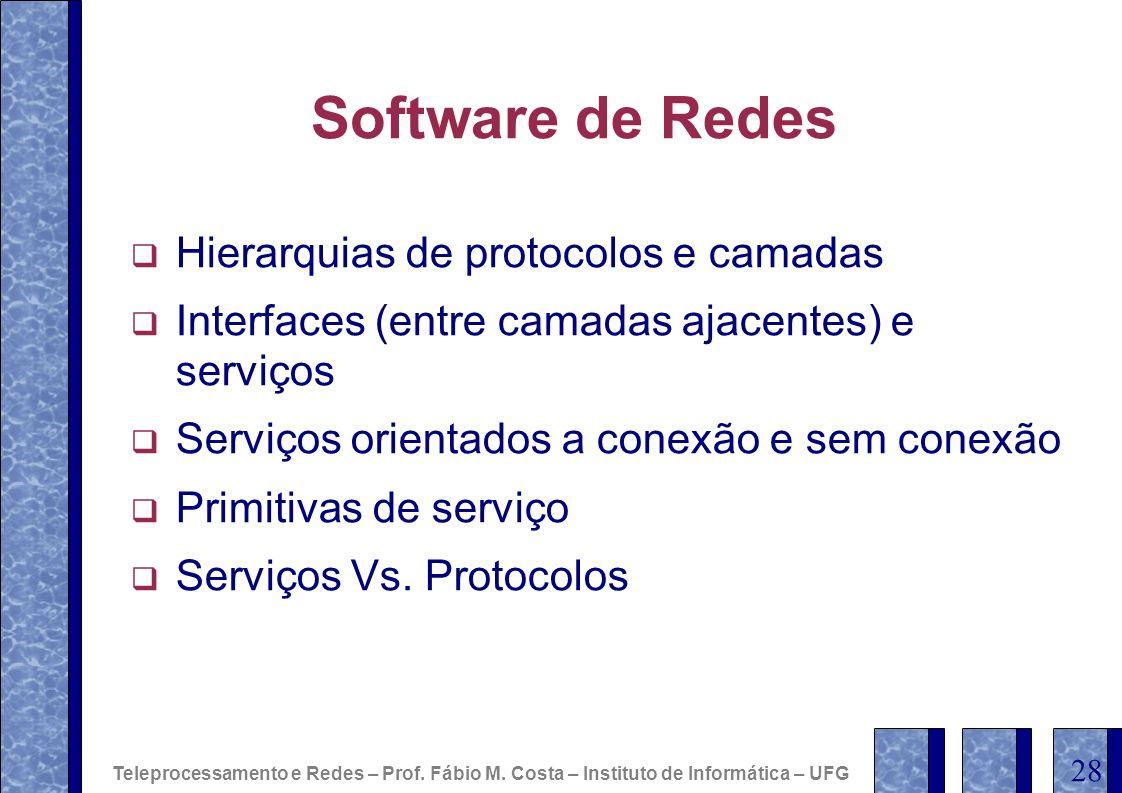 Software de Redes Hierarquias de protocolos e camadas Interfaces (entre camadas ajacentes) e serviços Serviços orientados a conexão e sem conexão Prim