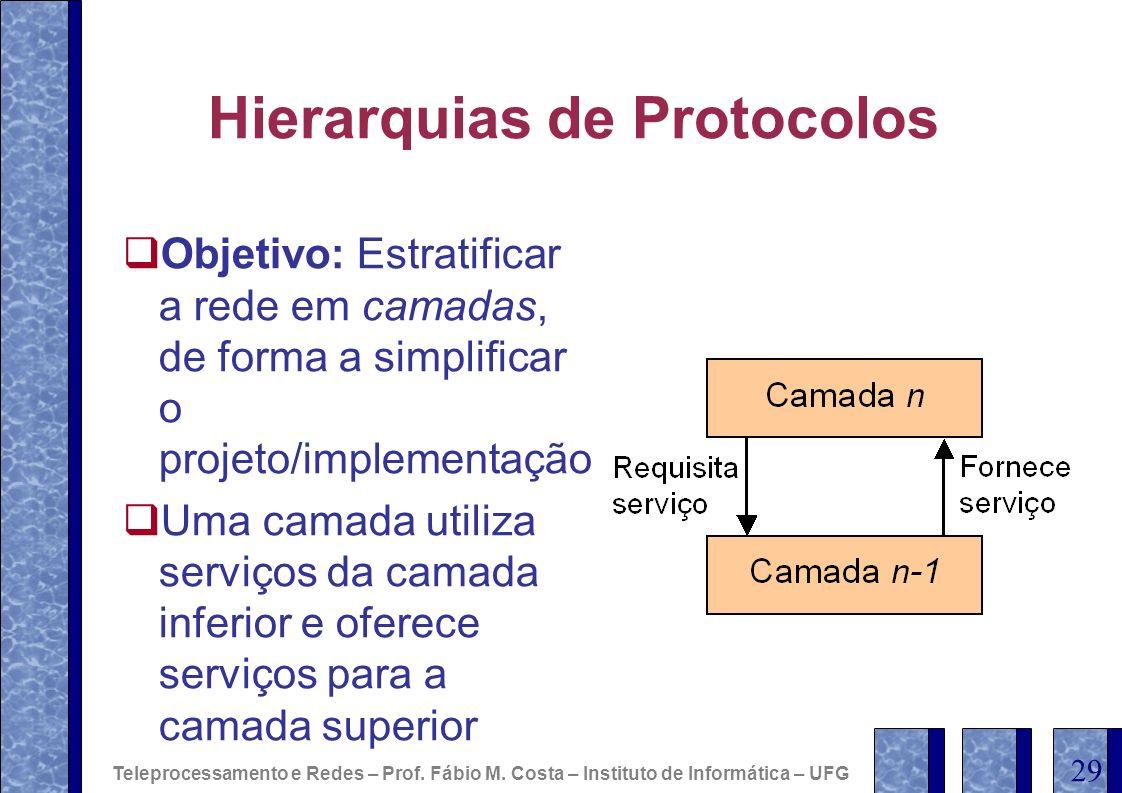 Hierarquias de Protocolos Objetivo: Estratificar a rede em camadas, de forma a simplificar o projeto/implementação Uma camada utiliza serviços da cama