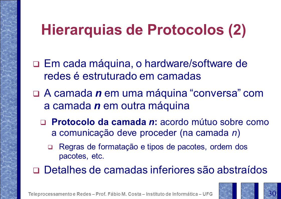 Hierarquias de Protocolos (2) Em cada máquina, o hardware/software de redes é estruturado em camadas A camada n em uma máquina conversa com a camada n