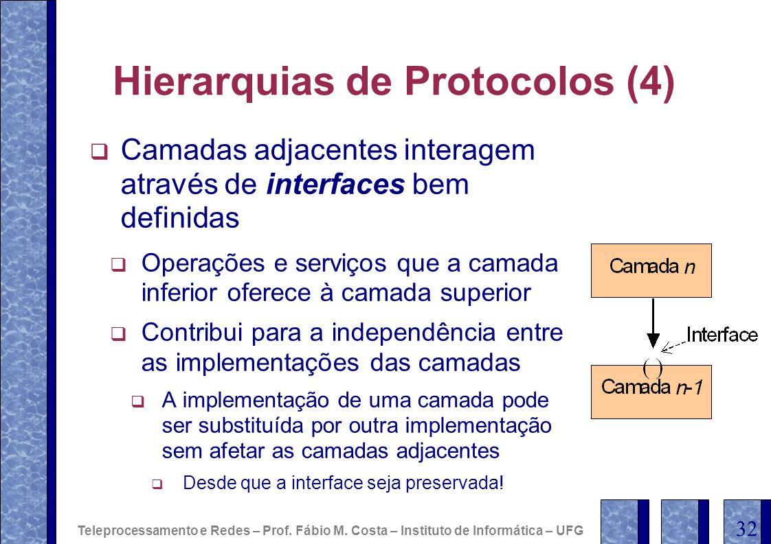 Hierarquias de Protocolos (4) Camadas adjacentes interagem através de interfaces bem definidas Operações e serviços que a camada inferior oferece à ca