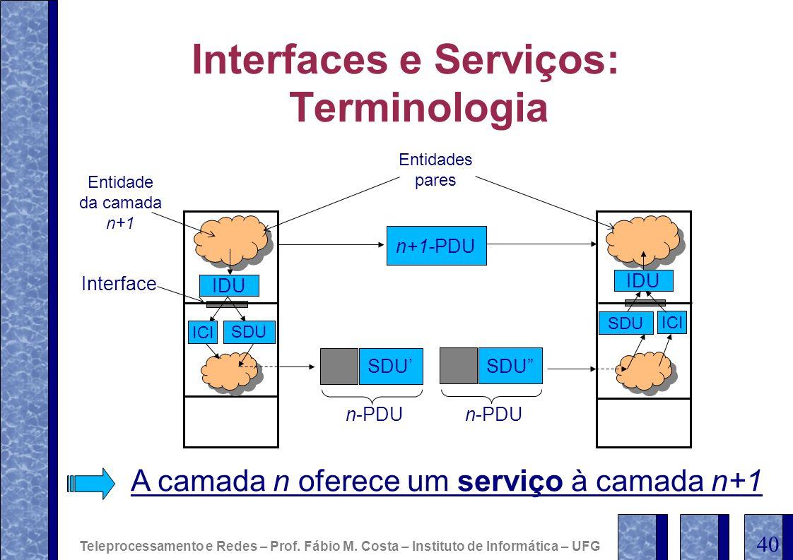 Interfaces e Serviços: Terminologia Entidade da camada n+1 Entidades pares n+1-PDU IDU ICI SDU n-PDU SDU n-PDU SDU Interface ICI IDU Teleprocessamento
