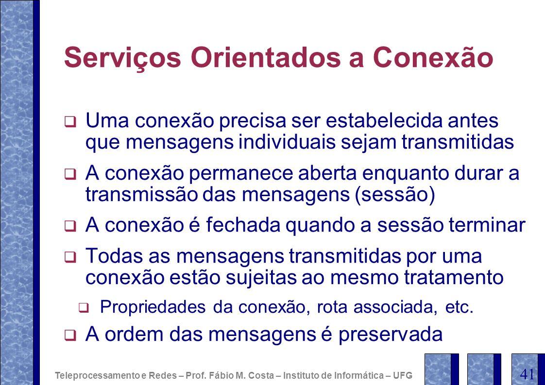 Serviços Orientados a Conexão Uma conexão precisa ser estabelecida antes que mensagens individuais sejam transmitidas A conexão permanece aberta enqua