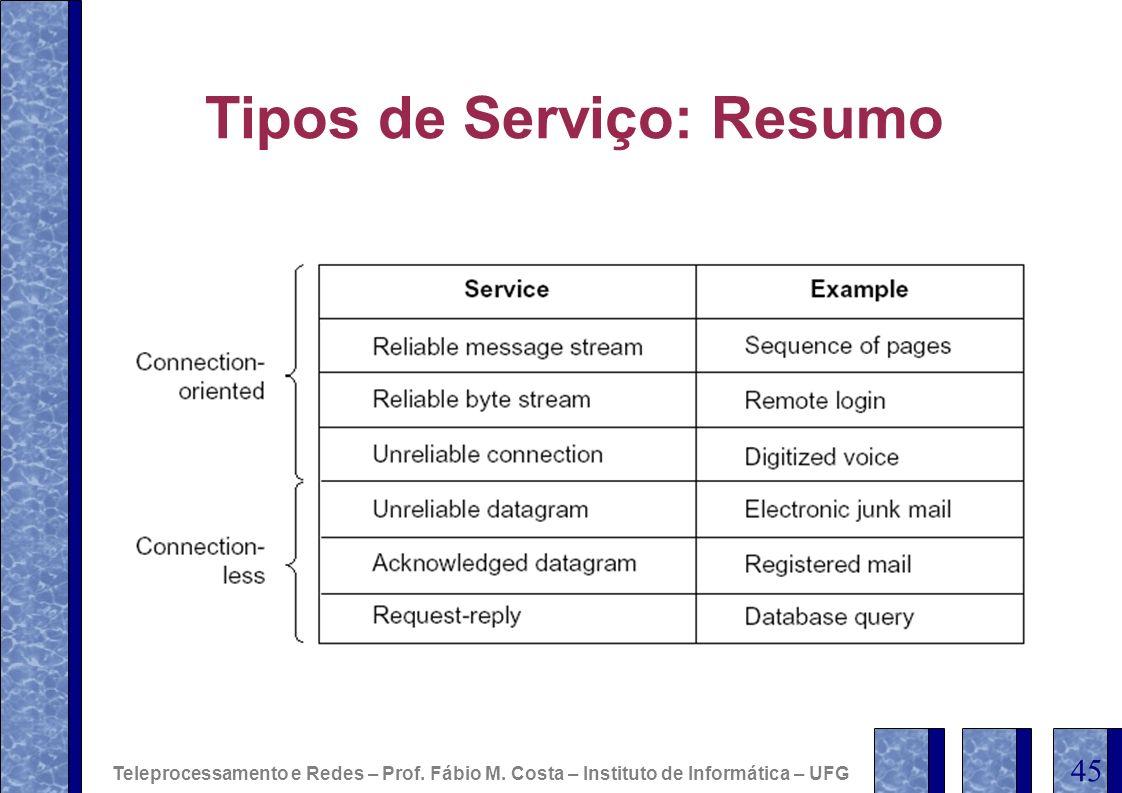 Tipos de Serviço: Resumo Teleprocessamento e Redes – Prof. Fábio M. Costa – Instituto de Informática – UFG 45
