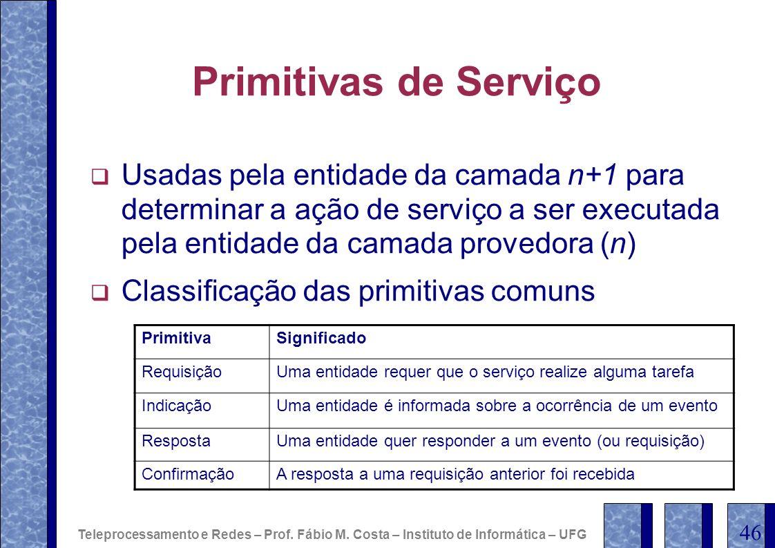 Primitivas de Serviço Usadas pela entidade da camada n+1 para determinar a ação de serviço a ser executada pela entidade da camada provedora (n) Class