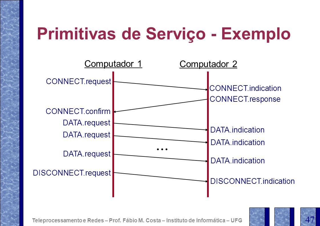 Primitivas de Serviço - Exemplo Teleprocessamento e Redes – Prof. Fábio M. Costa – Instituto de Informática – UFG 47 CONNECT.response CONNECT.confirm