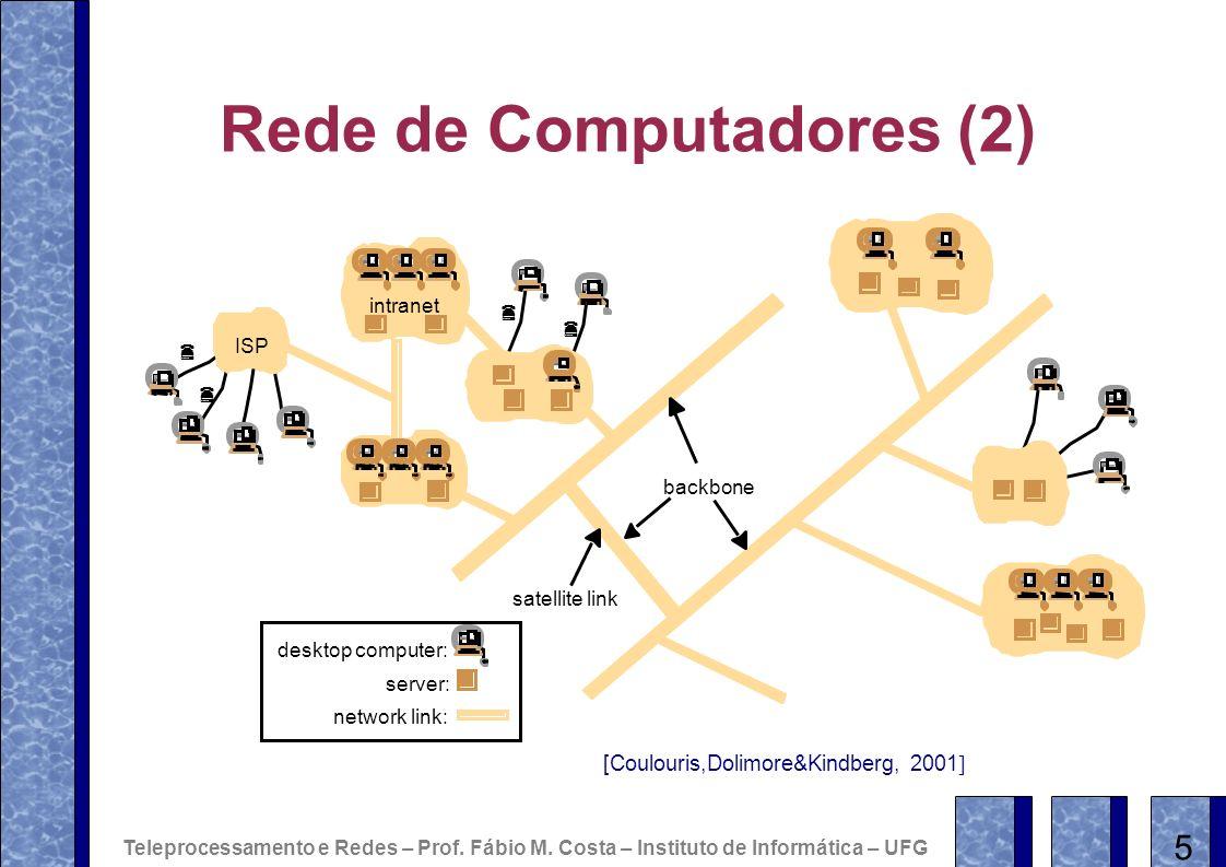 OSI: Camada de Enlace Prover um canal lógico de comunicação Livre de erros não detectados Estruturado Fluxo de dados é segmentado em quadros (frames) transmitidos seqüencialmente Delimitadores de início e fim de quadros Padrões de bits especiais Com reconhecimento de quadros transmitidos/recebidos Quadros especiais de acknowledgement (ACK) Evitar a perda de quadros Teleprocessamento e Redes – Prof.