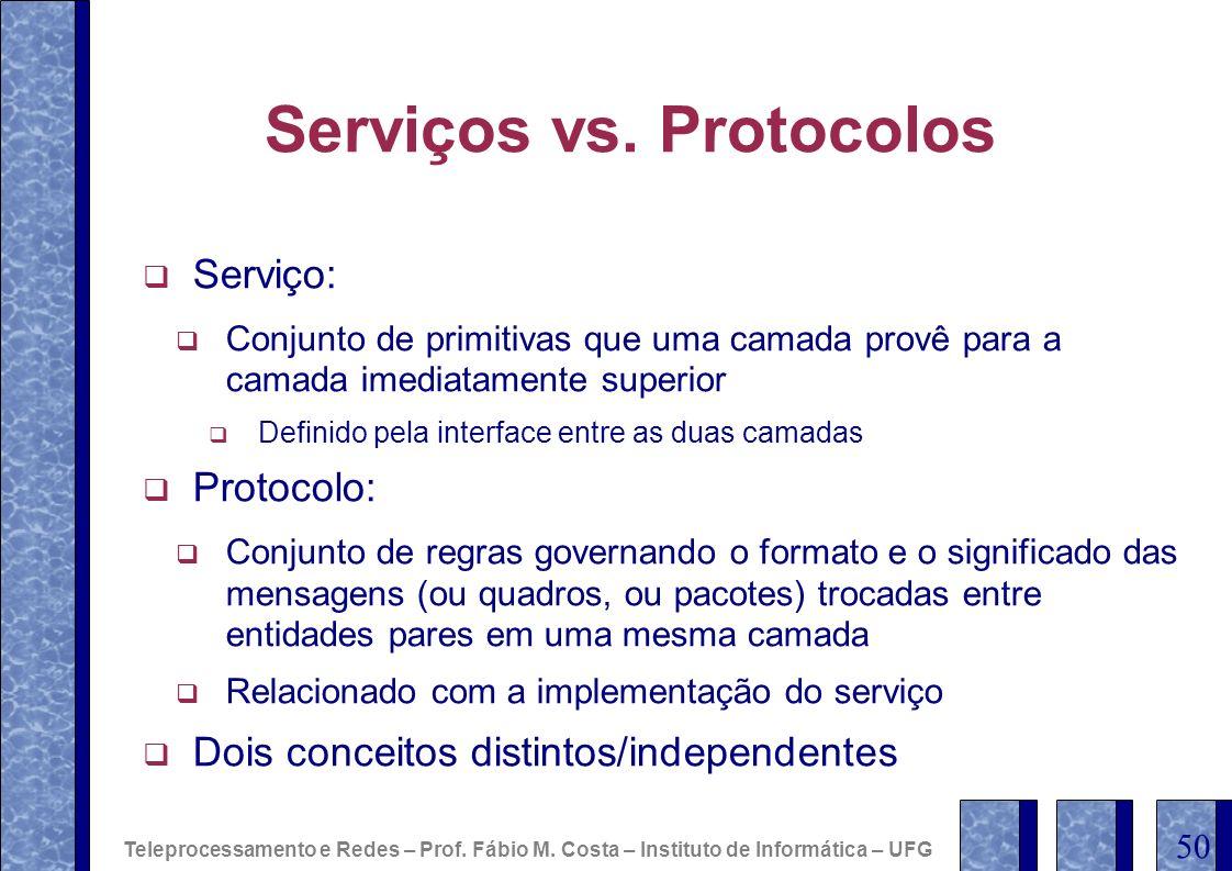 Serviços vs. Protocolos Serviço: Conjunto de primitivas que uma camada provê para a camada imediatamente superior Definido pela interface entre as dua