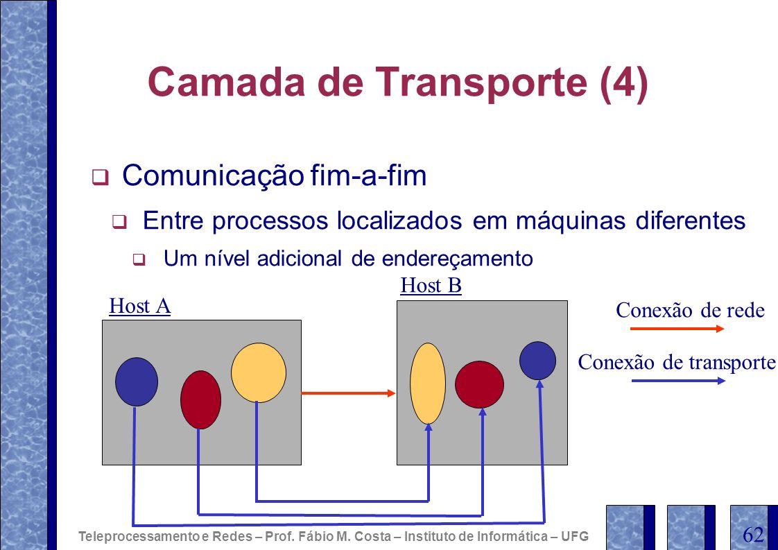 Camada de Transporte (4) Comunicação fim-a-fim Entre processos localizados em máquinas diferentes Um nível adicional de endereçamento Host A Host B Co